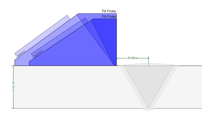 Sự khác nhau giữa PWZ1 và A14