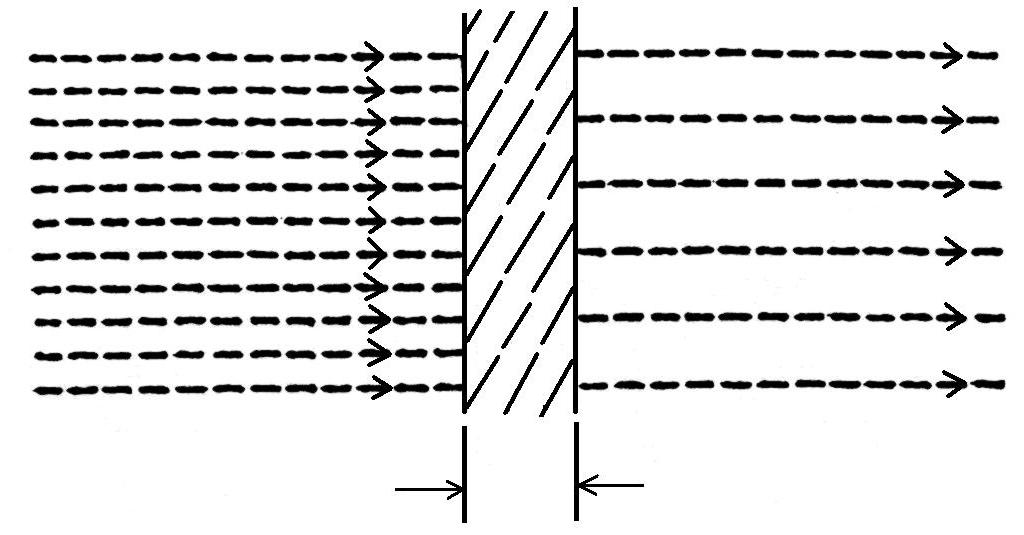 Quá trình hấp thụ bức xạ