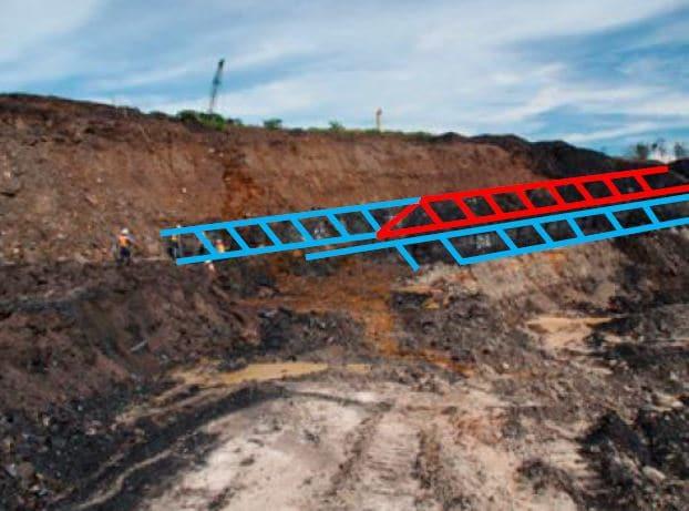 Phân loại than nguyên liệu từ khi khai thác
