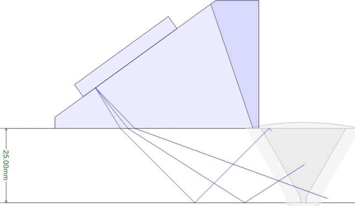 Hình 5: Biên độ phản hồi tương ứng của các chùm âm không hội tụ ở khoảng cách đường truyền âm 70mm