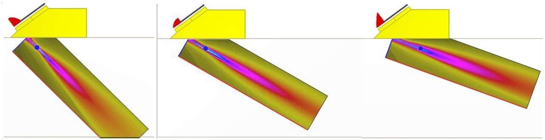 Hình 6: Chùm âm 45°, 60° và 70° hội tụ ở độ sâu 10mm