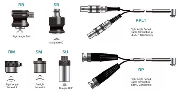 Kết nối RB, SB, RM, SM trên đầu dò siêu âm