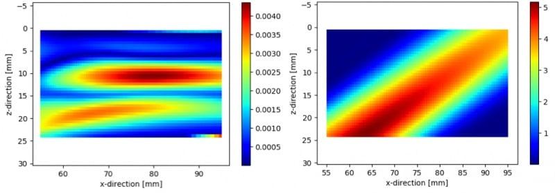 AIM lý thuyết kế hoạch kiểm tra không ngấu vách trong (a) chế độ TLT và (b) chế độ TTTT.