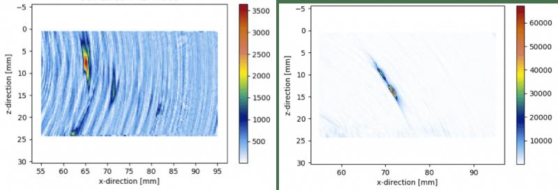 Hình ảnh TFM của khuyết tật không ngấu vách trong mối hàn ở (a) chế độ TLT và (b) chế độ phản xạ 2 lần TTTT