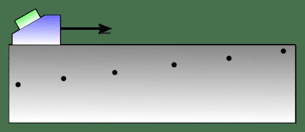 Sơ đồ của thí nghiệm xác nhận SDH