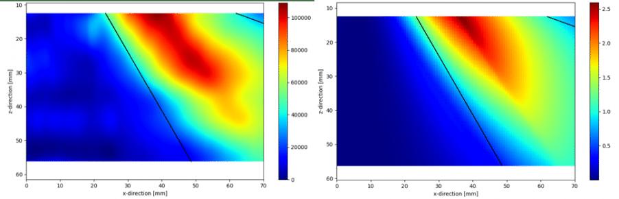 Bản đồ biên độ SDH theo kinh nghiệm